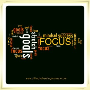 goals and growth word cloud